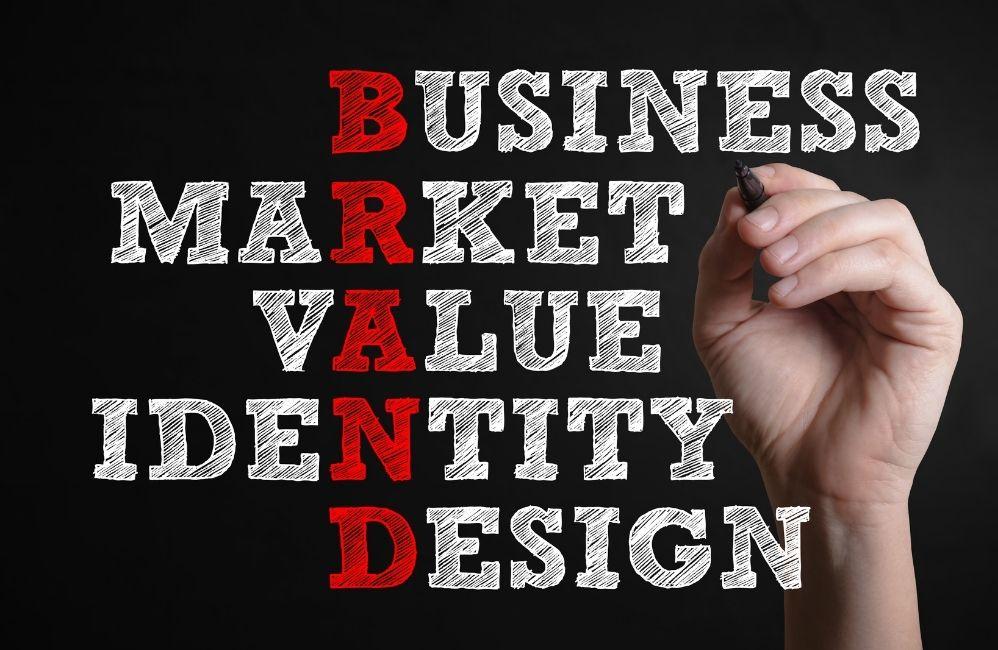business, market, value, identity, design
